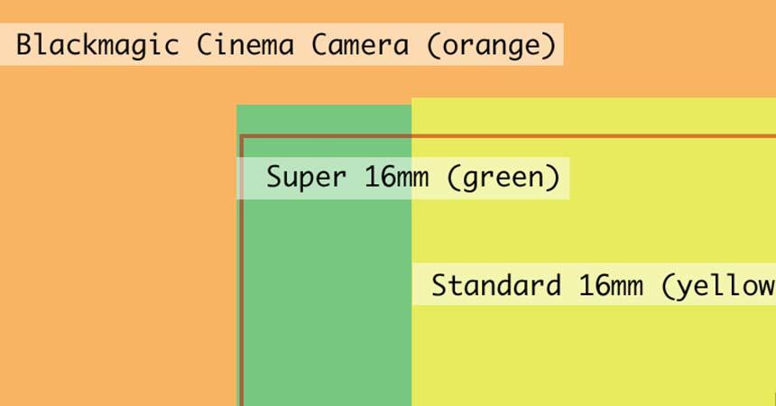 Using Super 16 lenses on the Blackmagic Cinema Camera: It works for